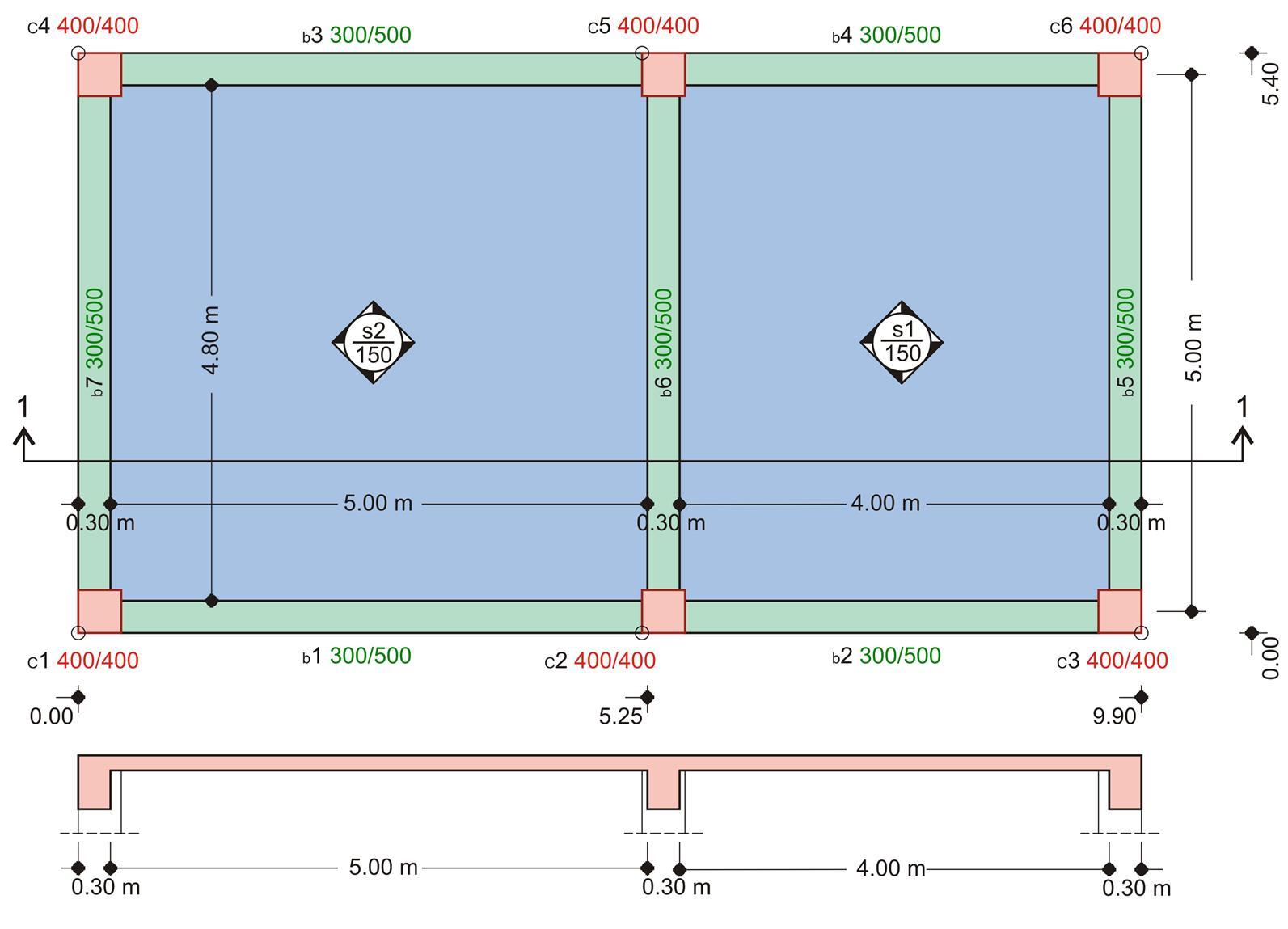 Effective width of flanges EC2 A§5.3.2.1