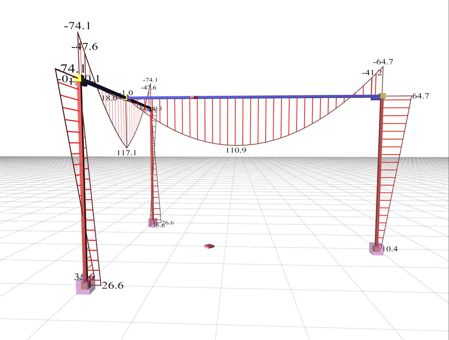 The Effect Of Torsional Stiffness On Indirect Beam To Supports Shear Force Diagram For Cantilever Figure 334 6 Simply Supported With One End Another Beameffective Limited 1 Full Elastic