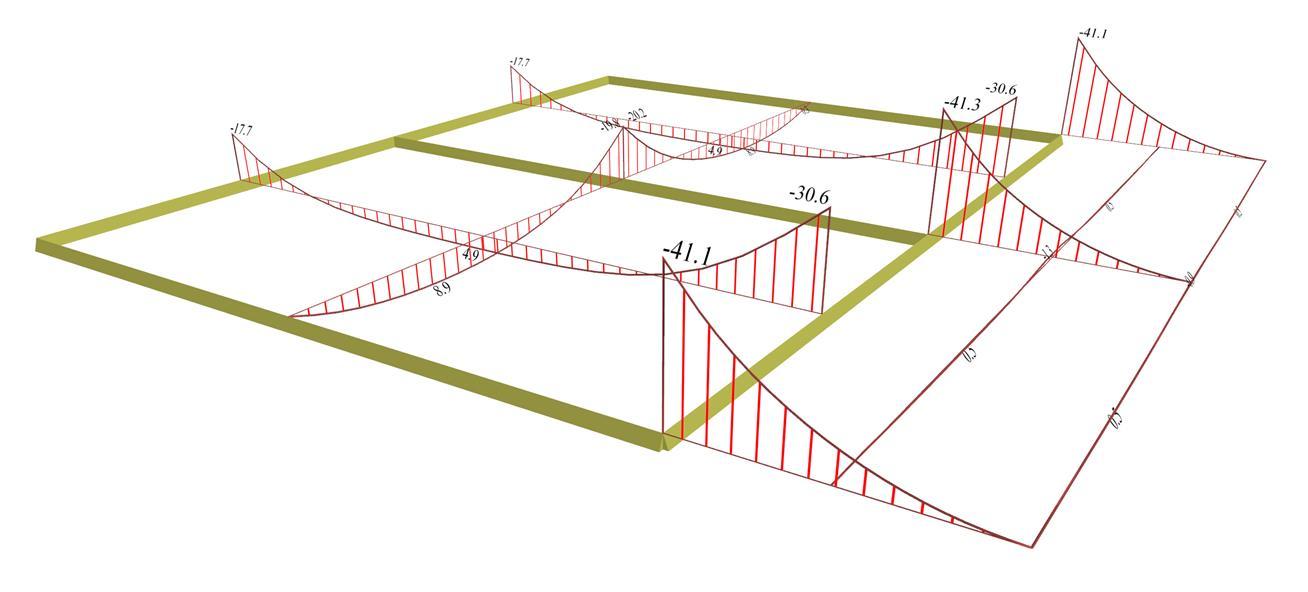Example 4 2 2 3