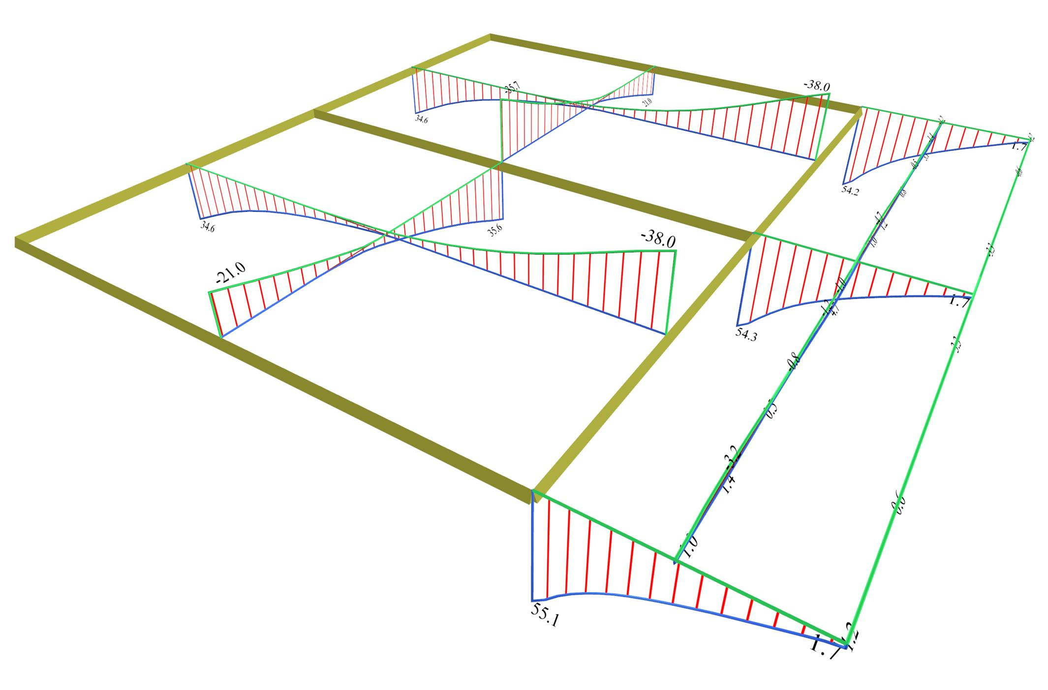 Example 3 Buildinghowcom Draw Deflected Shape Shear Force And Bending Moment Diagram For All Figure 423 30 Envelopes