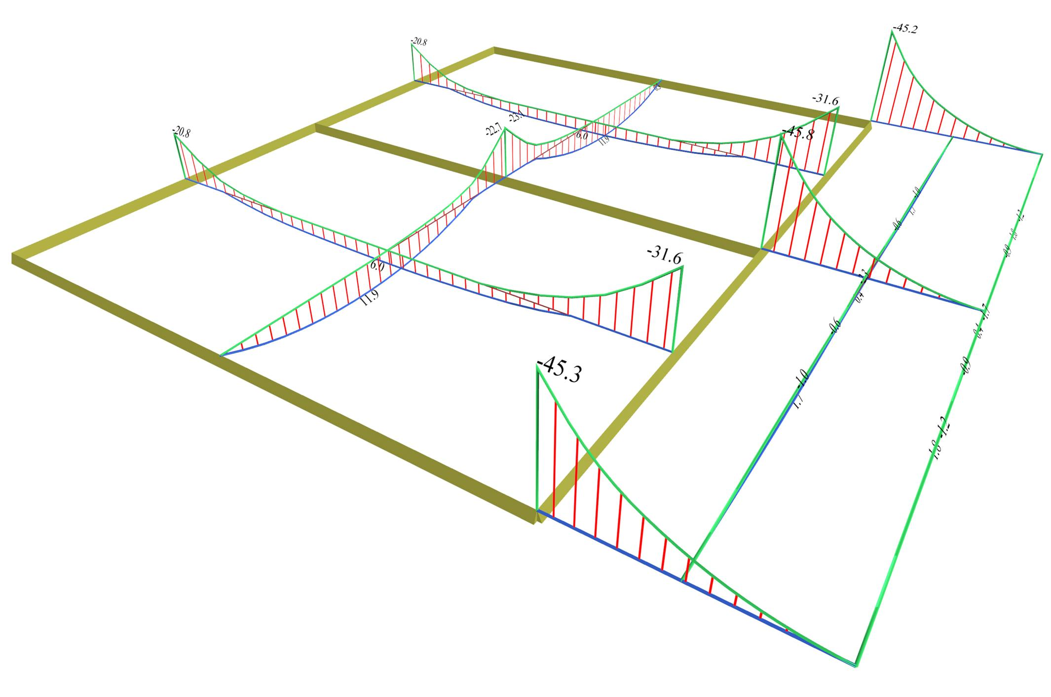 Example 3 Buildinghowcom Shear And Bending Diagrams Figure 423 33 Moment Envelopes