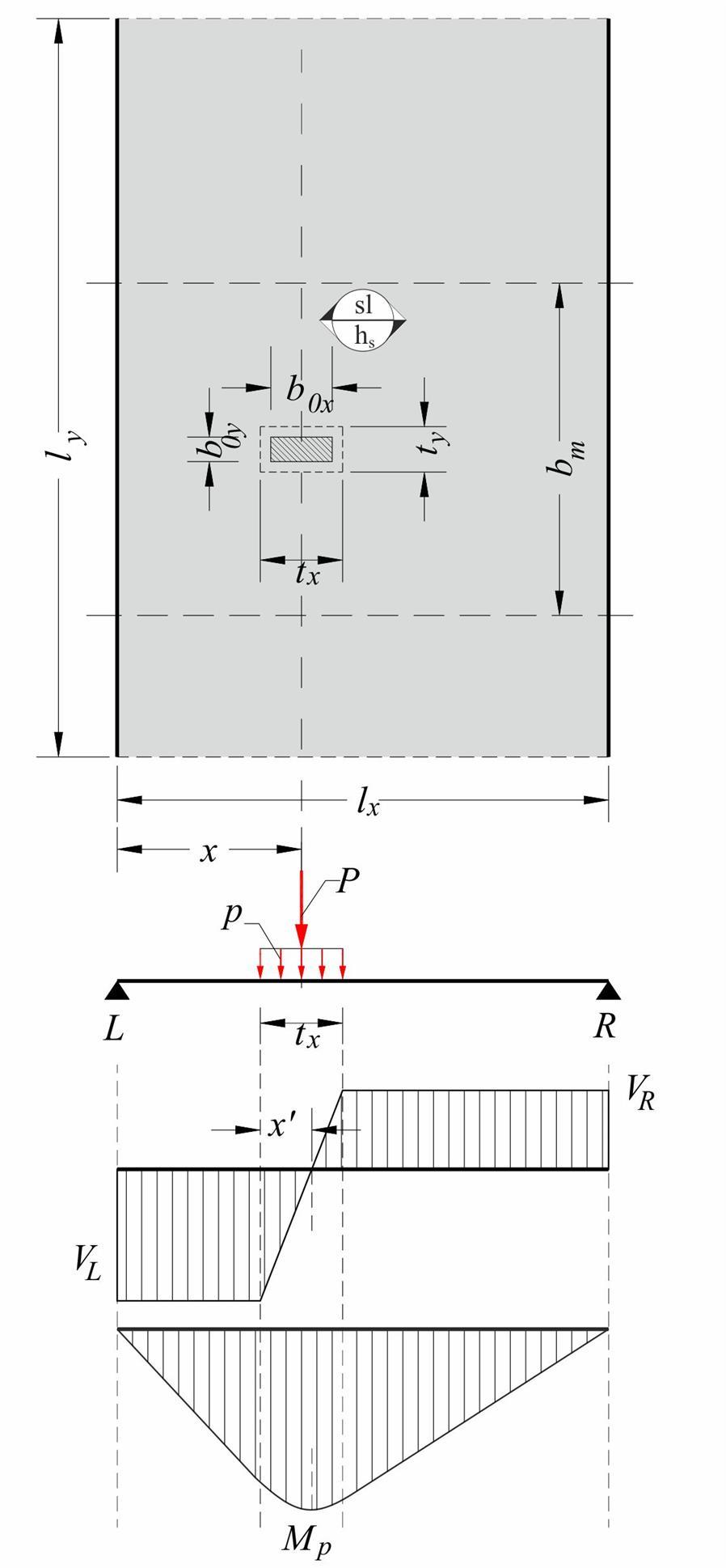 Assumptions|www BuildingHow com