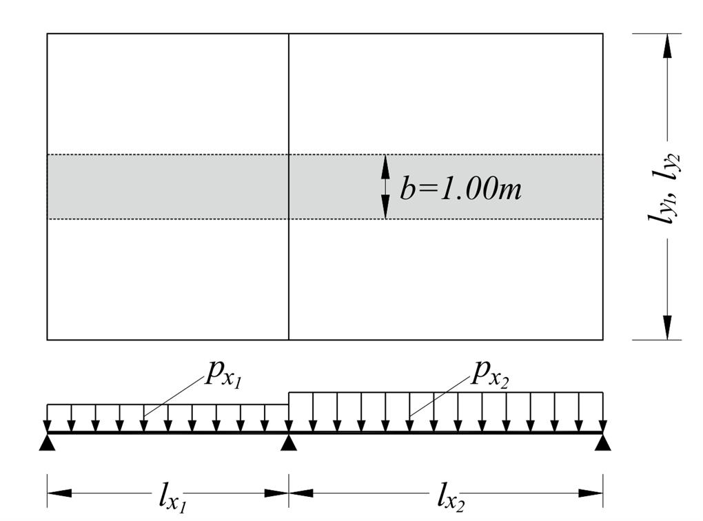 Bending moments in continuous two-way slabs|www