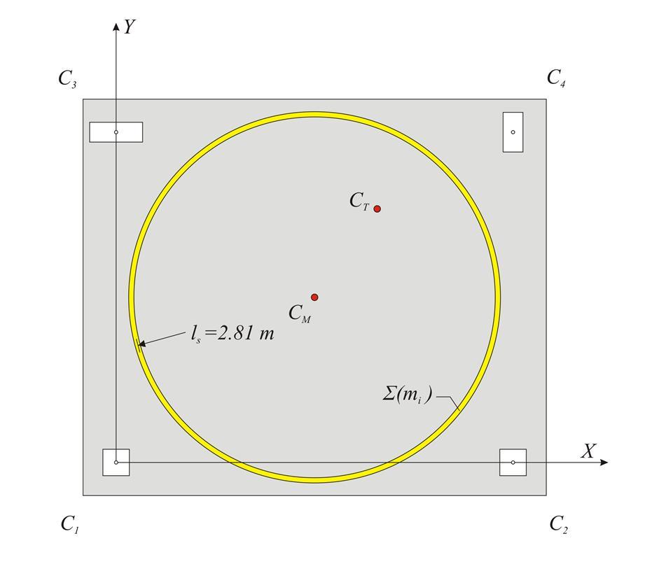 Measurement of equivalent radius bulk density