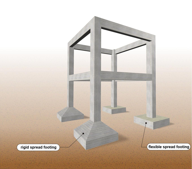 Foundation|www.BuildingHow.com