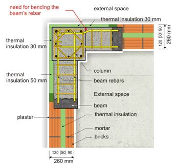 Thermal insulation of structural elements|www BuildingHow com