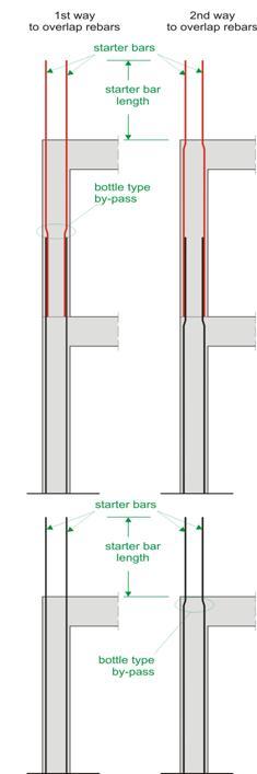 Lap-splices in columns|www.BuildingHow.com