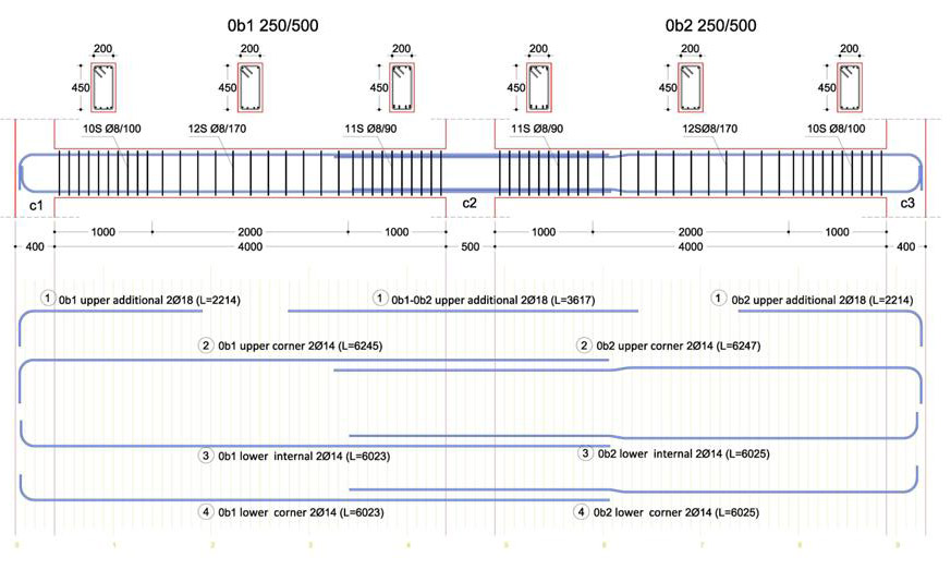 Continuous beam for How to read foundation blueprints