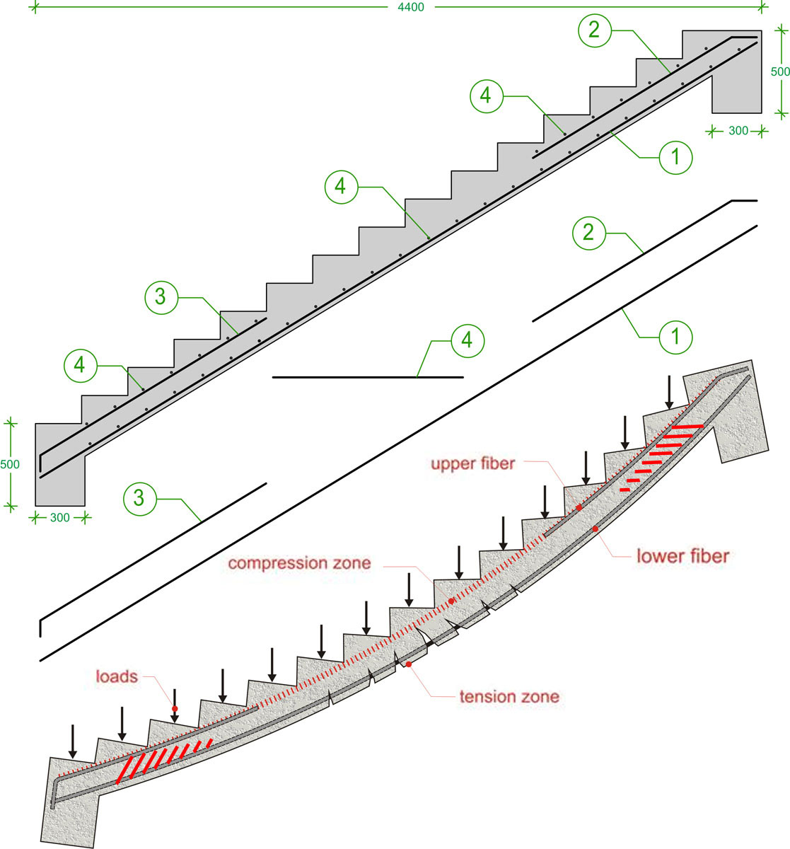 Simply Supported Staircase
