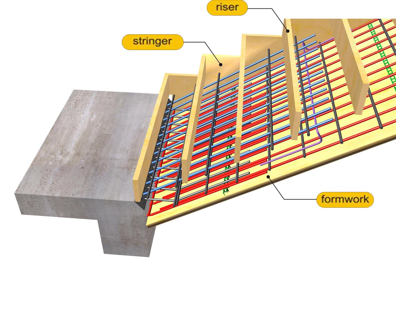 Concrete Stairs Design Pdf