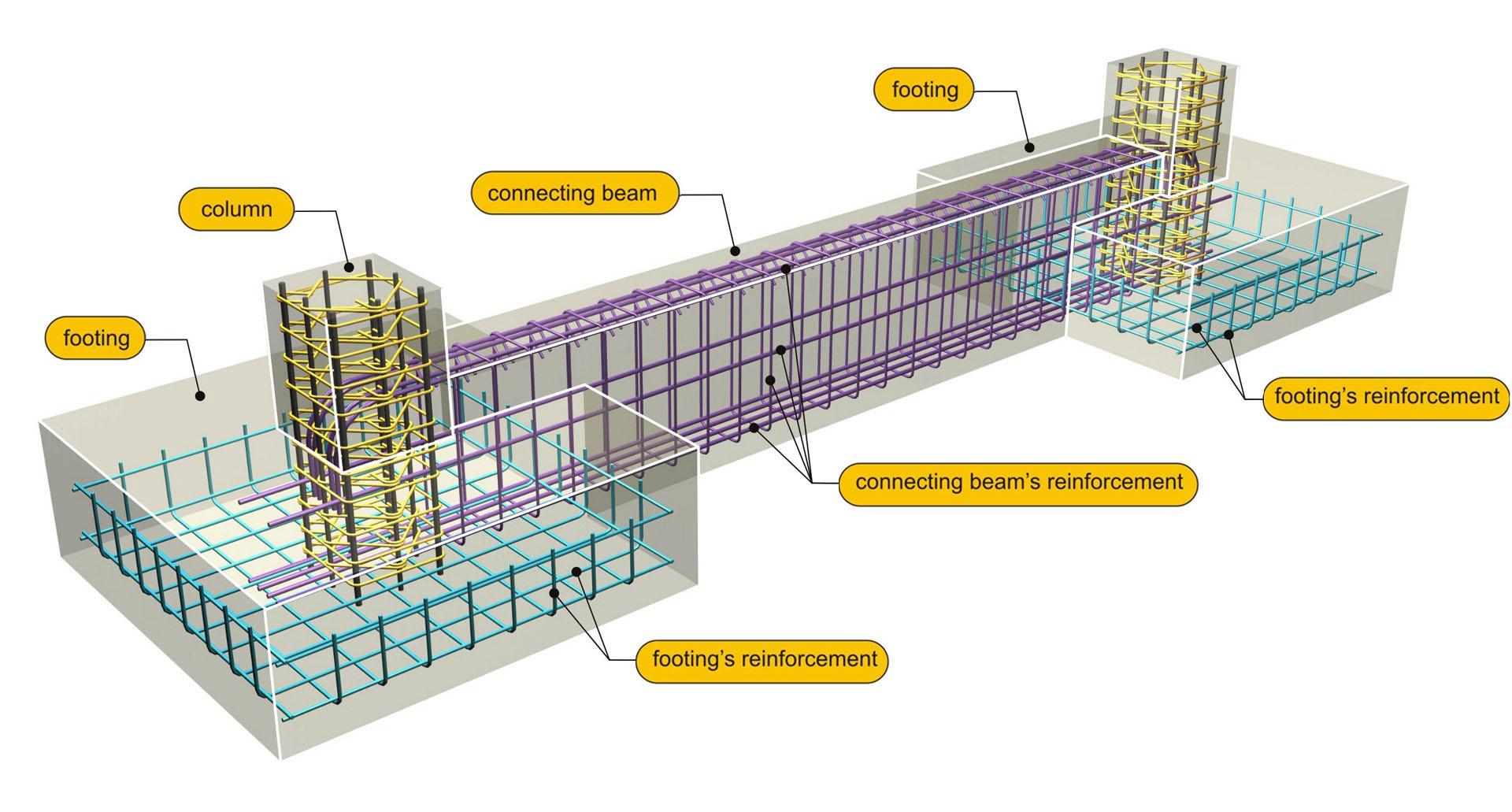 Frame foundation|www BuildingHow com