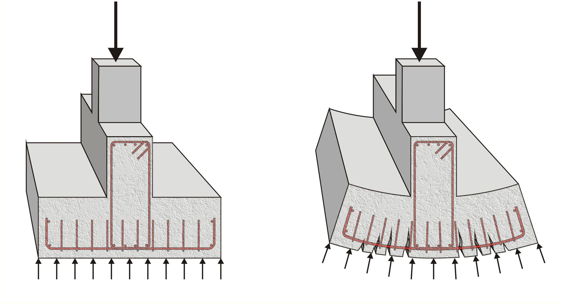 Behavior of the a strip foundation's footing