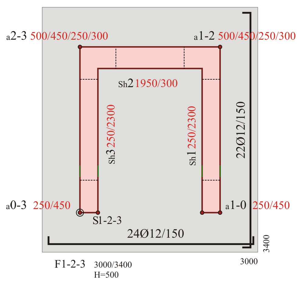 how to decide the size of foundation walls