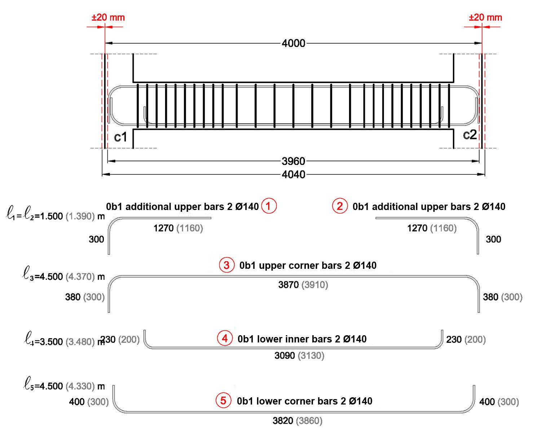 Optimization of the reinforcement schedule|www BuildingHow com
